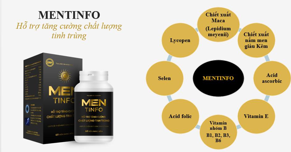 Sản phẩm Mentinfo – Hỗ trợ cải thiện chất lượng tinh trùng của phái mạnh